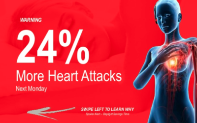 24% MORE Heart Attacks Next Monday [Slideshare]
