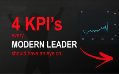 4 Little Known KPI's For Modern Leaders [Slideshare]