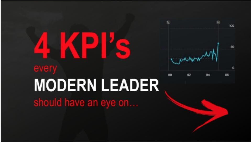4 Little Known KPI's For Modern Leaders [Slideshare]